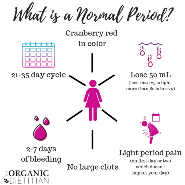 Can-A-Woman-Get-Pregnant-on-Her-Period