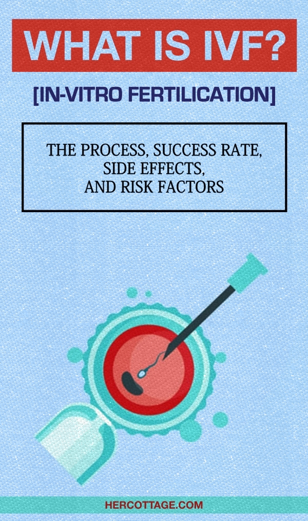 What-is-IVF-In-Vitro-Fertilization-All-about-the-Process-Success-Rate-Side-Effects-and-Risk-Factors