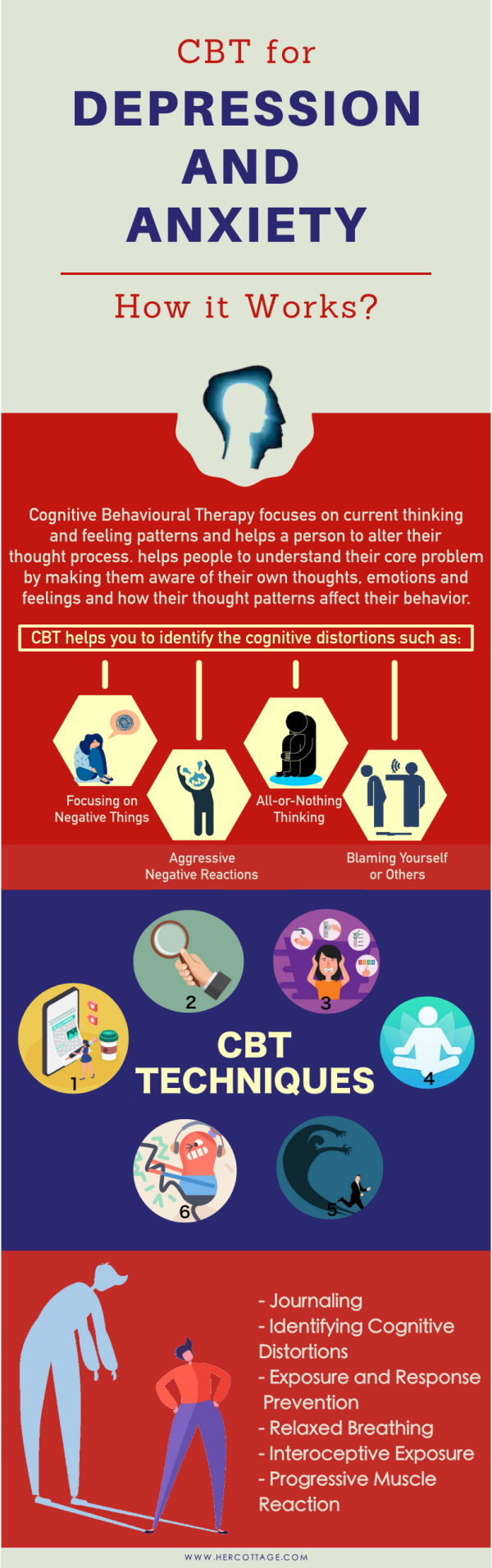 CBT-for-Depression-and-Anxiety