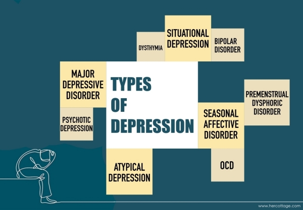 What-is-Depression-and-its-Types-Signs-Symptoms-Causes-and-Treatment